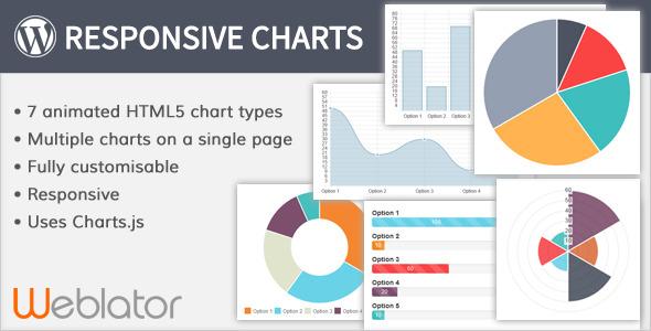 weblator_responsive_charts_banner