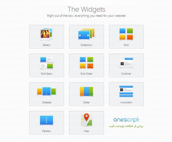 آخرین-نسخه-افزونه-قدرتمند-Widgetkit