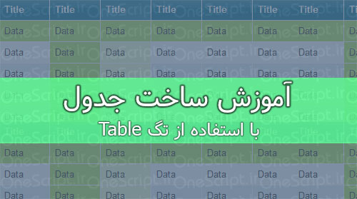 making-html-tables-onescript-ir
